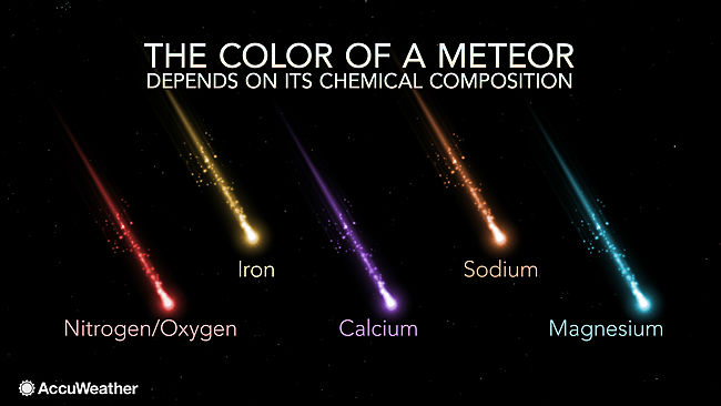 Meteor Composition Colors